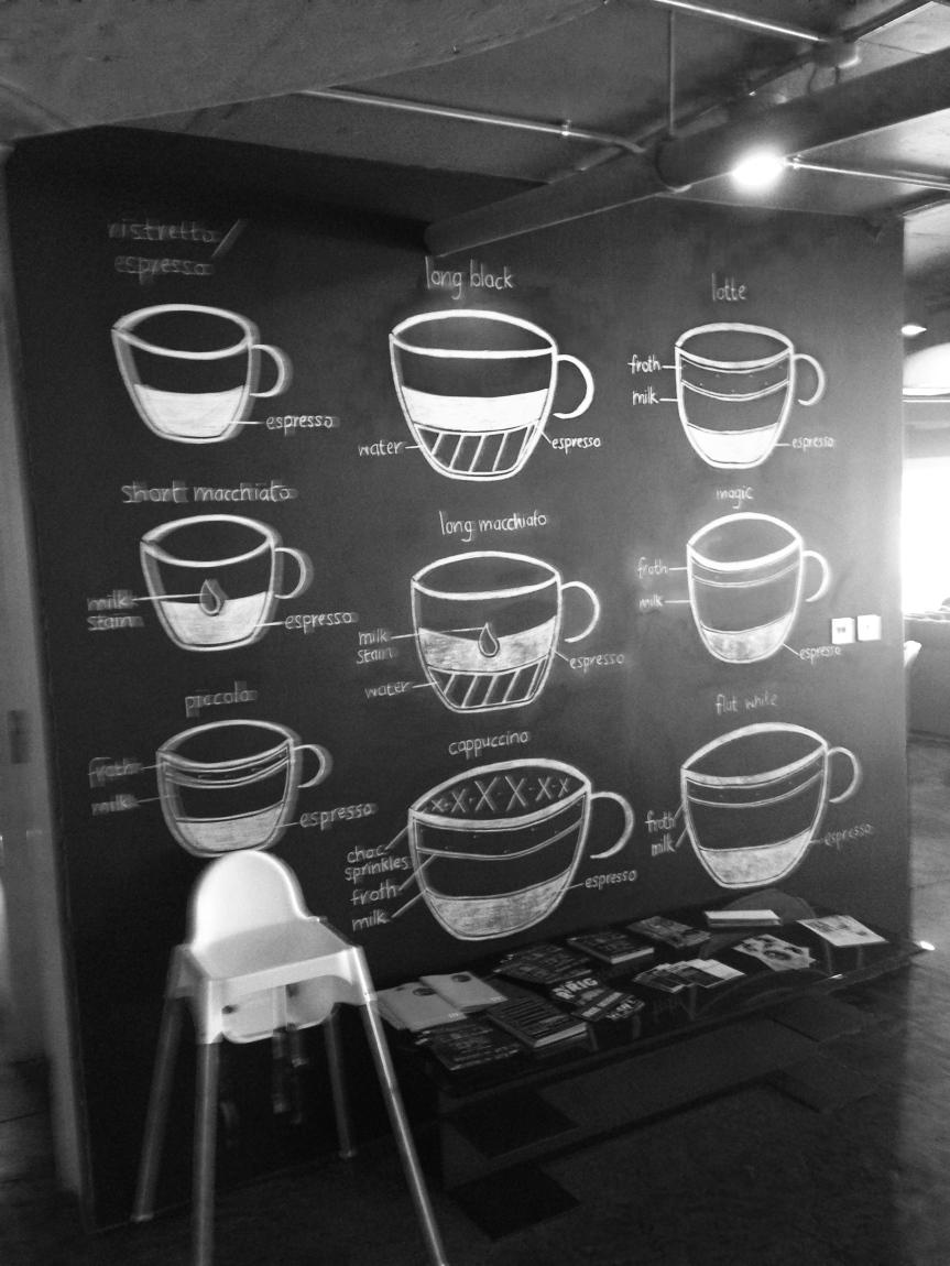 So what coffee do you like